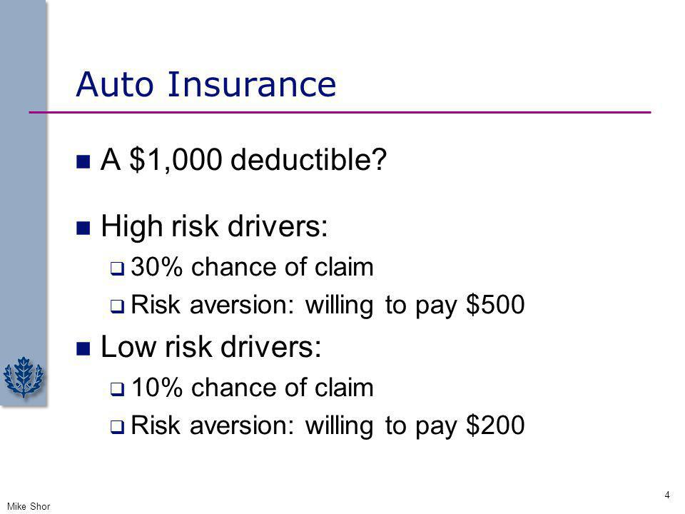 Auto Insurance A $1,000 deductible High risk drivers: