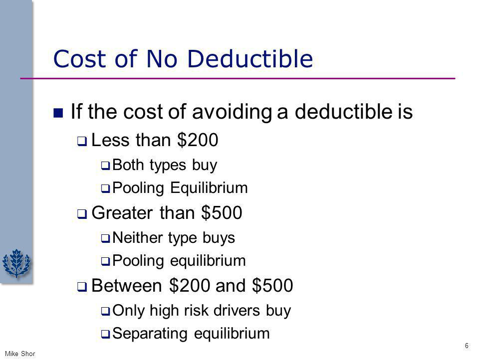 Cost of No Deductible If the cost of avoiding a deductible is