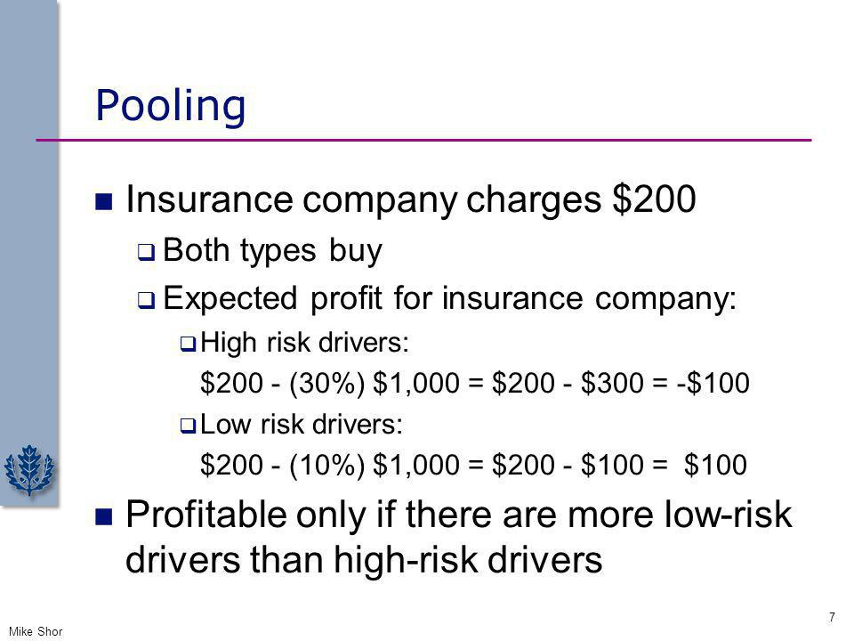 Pooling Insurance company charges $200