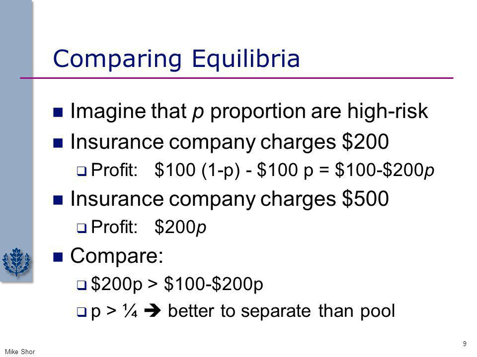 Comparing Equilibria Imagine that p proportion are high-risk