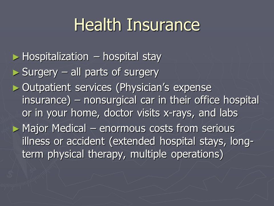 Health Insurance Hospitalization – hospital stay