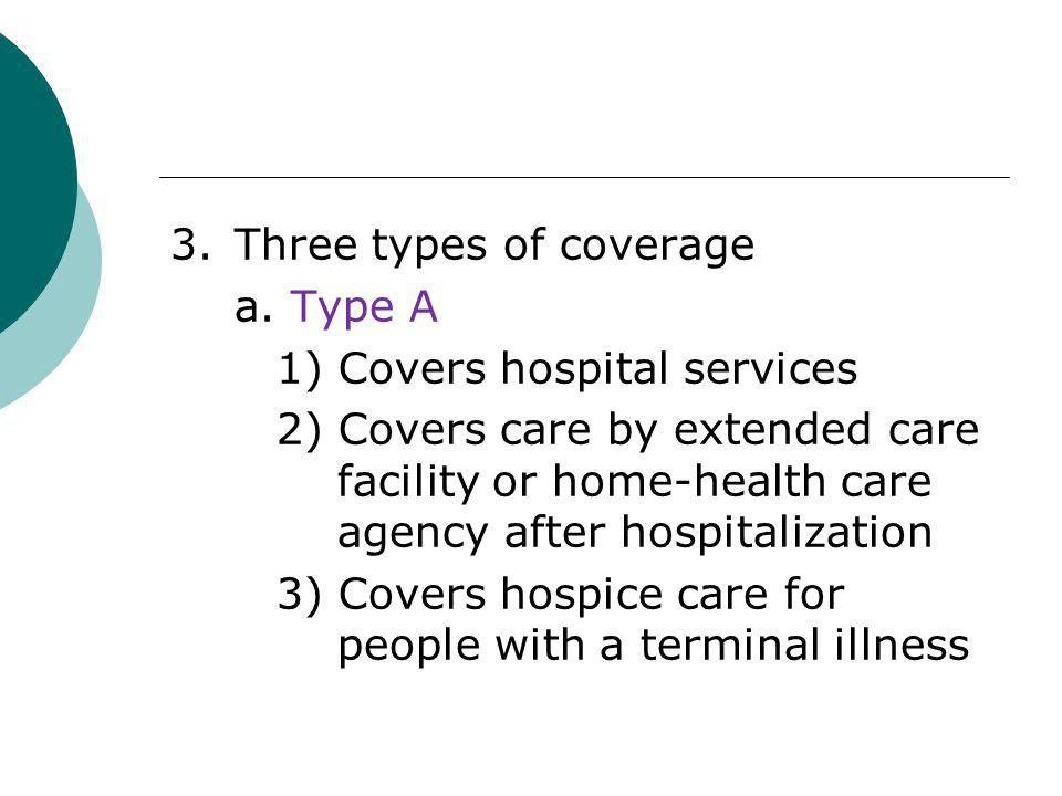 3. Three types of coverage