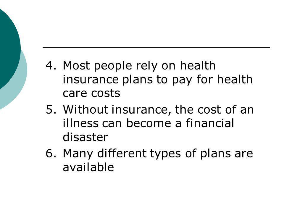 4. Most people rely on health insurance plans to pay for health care costs