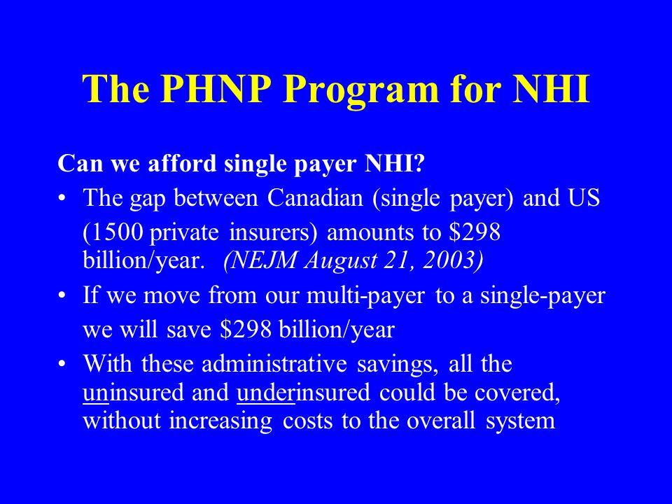 The PHNP Program for NHI