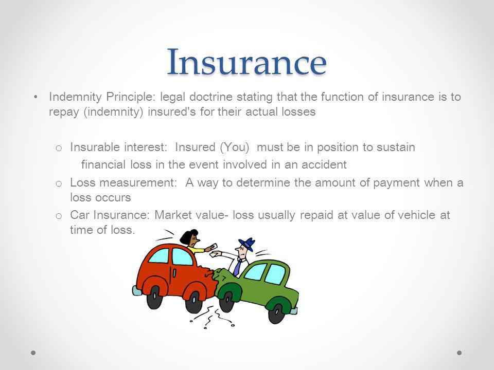 Insurance Indemnity Principle: legal doctrine stating that the function of insurance is to repay (indemnity) insured s for their actual losses.