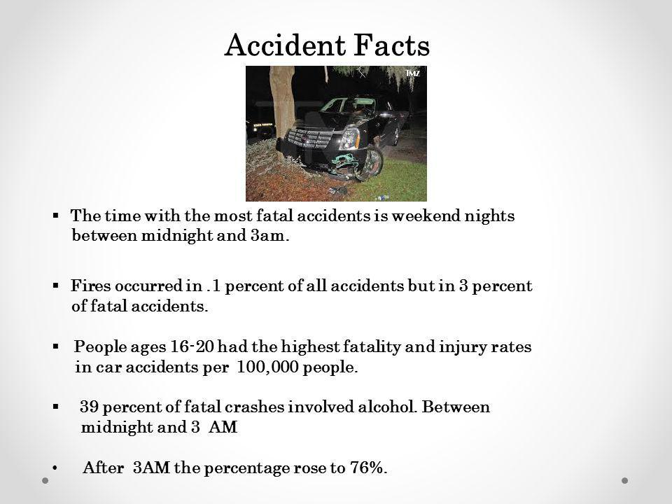Accident Facts The time with the most fatal accidents is weekend nights between midnight and 3am.