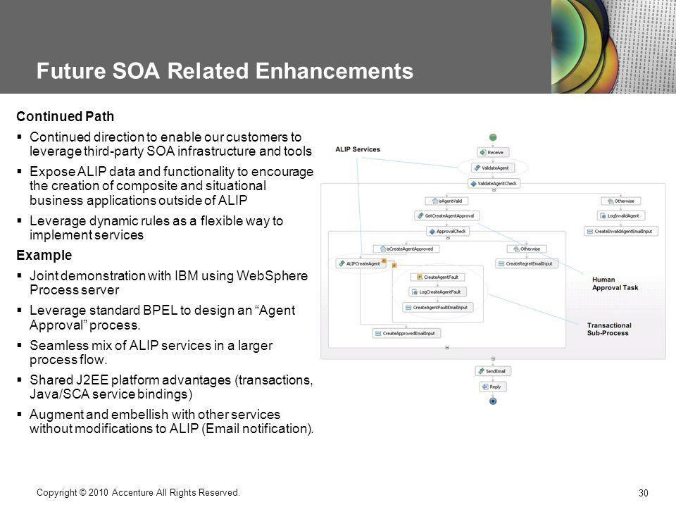 Future SOA Related Enhancements