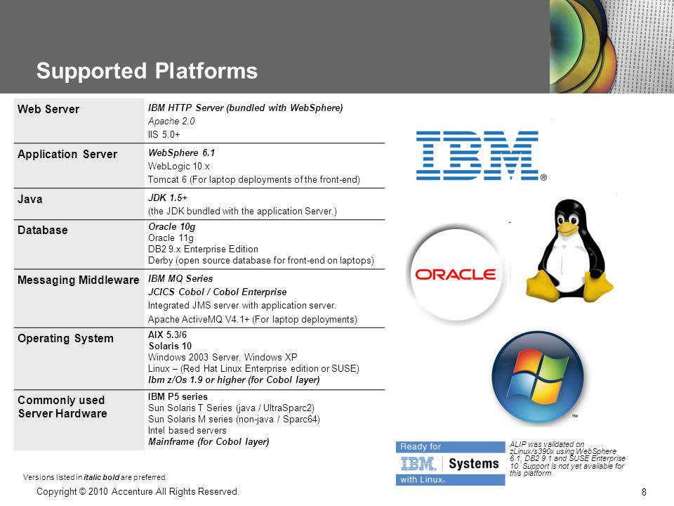 Supported Platforms Web Server Application Server Java Database