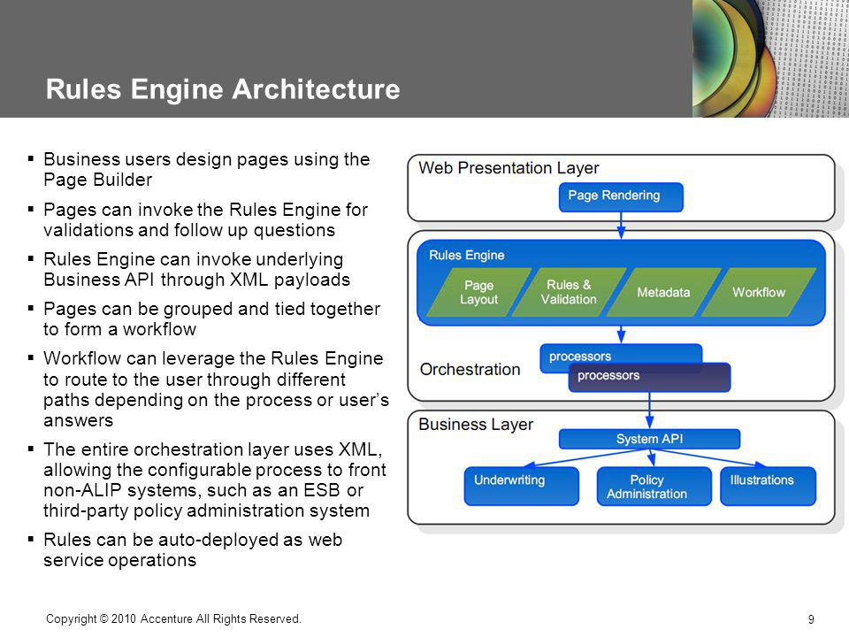 Rules Engine Architecture