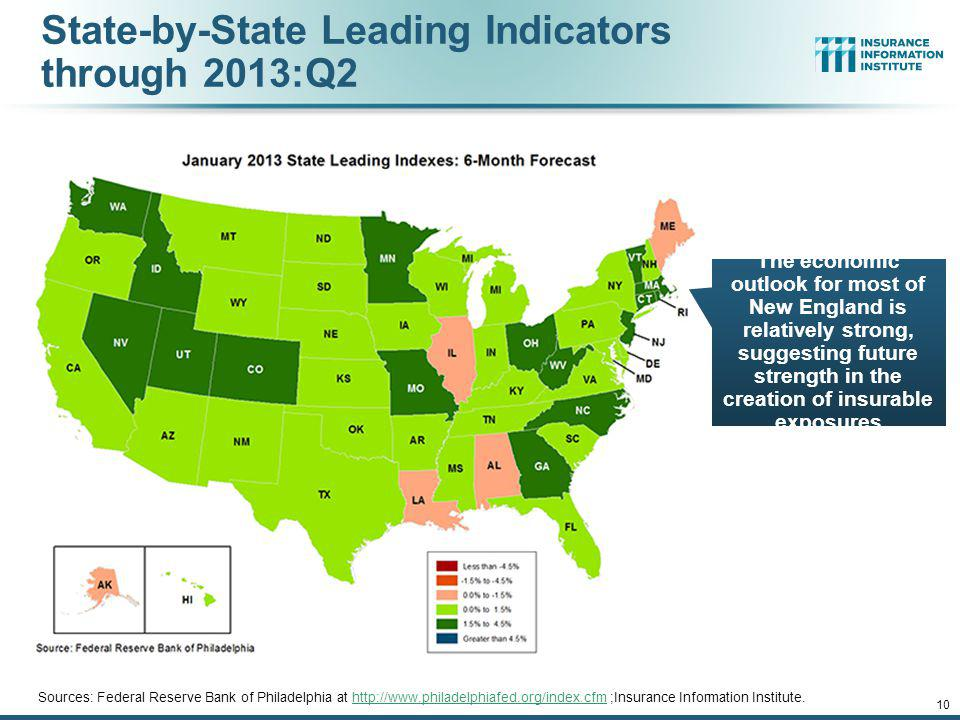 State-by-State Leading Indicators through 2013:Q2