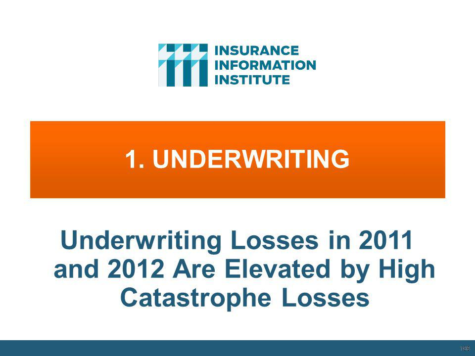 1. UNDERWRITING Underwriting Losses in 2011 and 2012 Are Elevated by High Catastrophe Losses. 108.