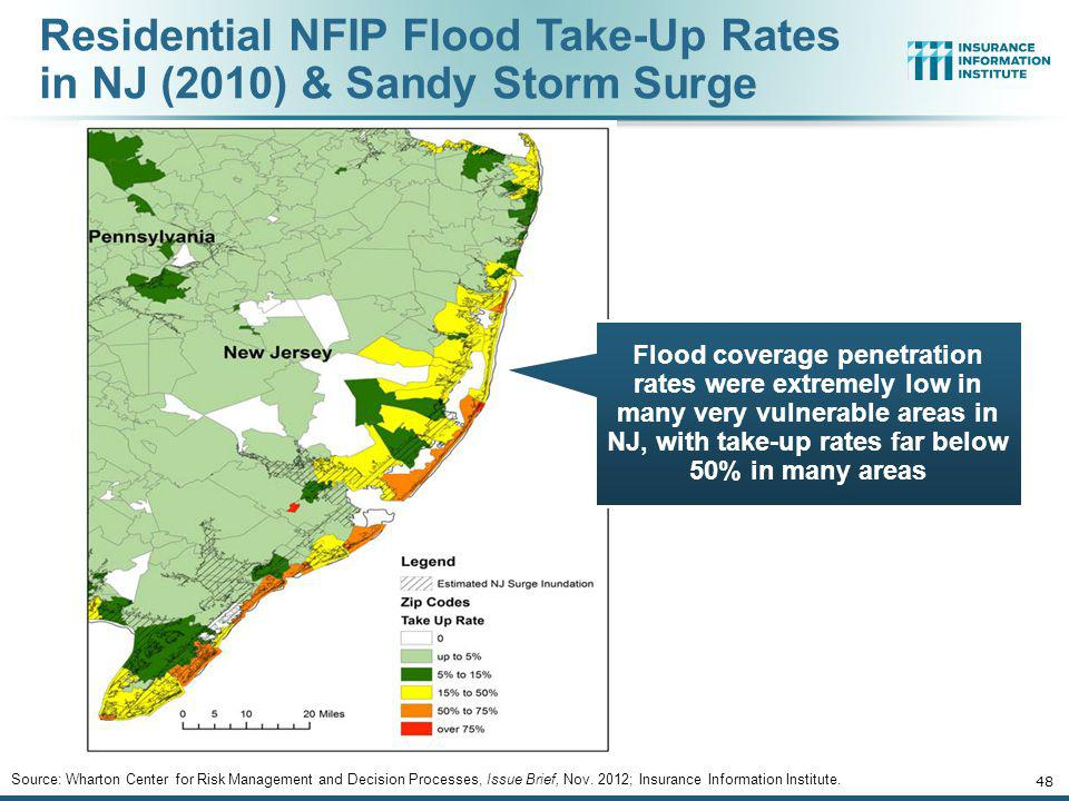 Residential NFIP Flood Take-Up Rates in NJ (2010) & Sandy Storm Surge