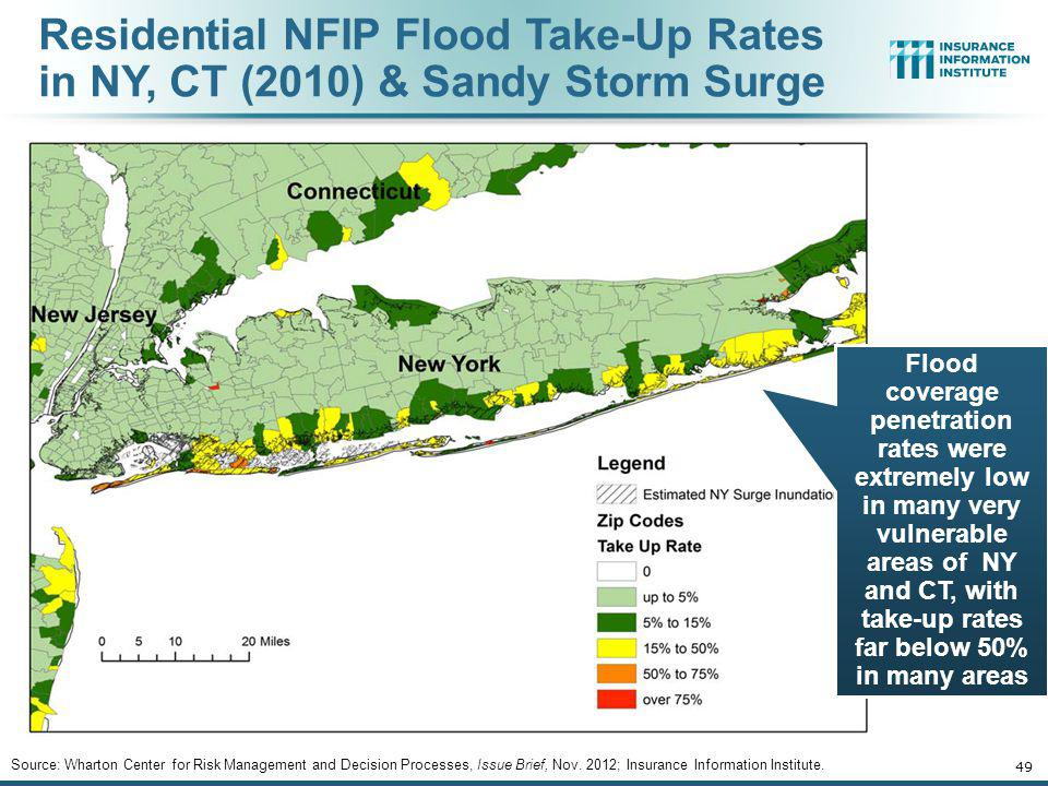 Residential NFIP Flood Take-Up Rates in NY, CT (2010) & Sandy Storm Surge