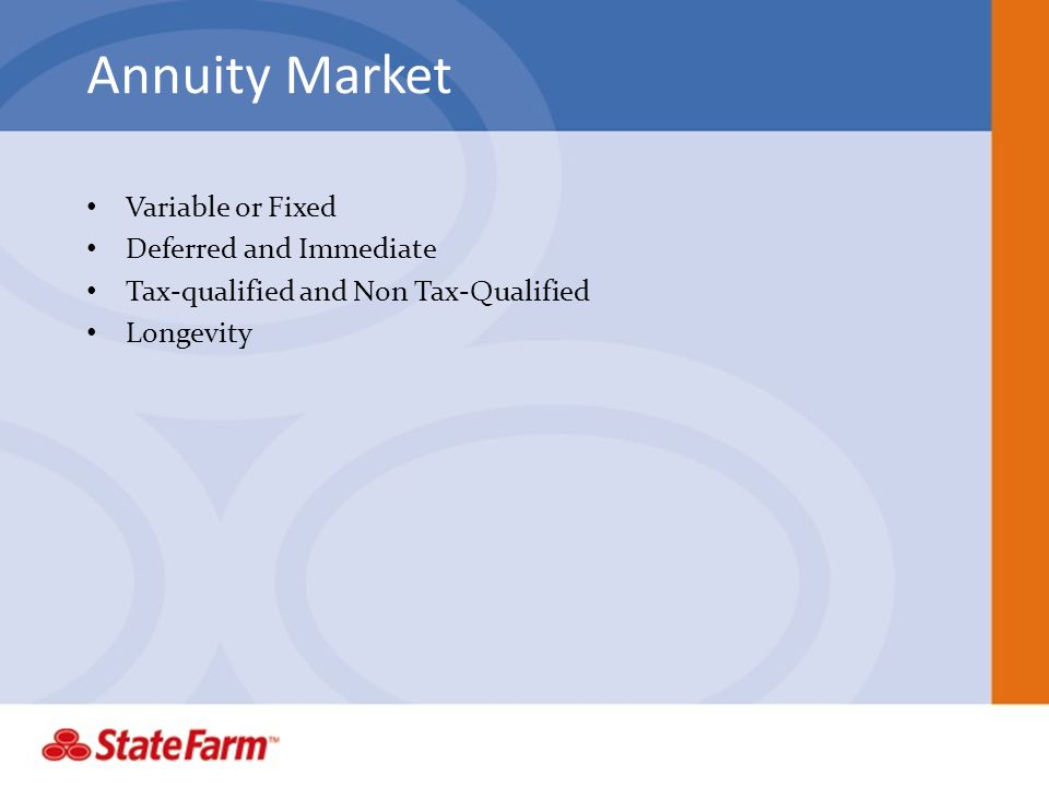 Annuity Market Variable or Fixed Deferred and Immediate