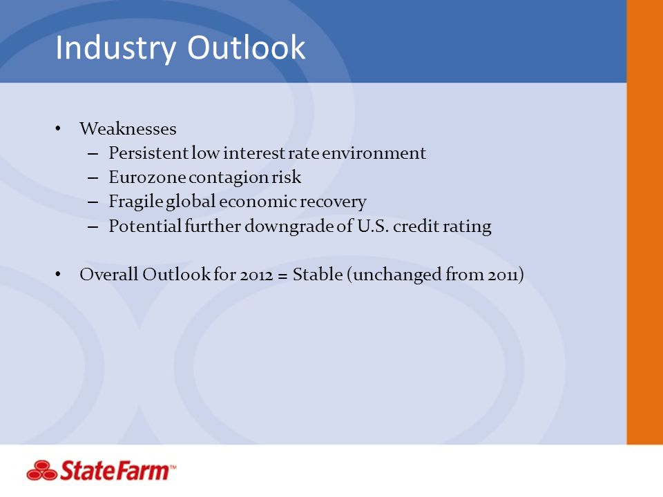 Industry Outlook Weaknesses Persistent low interest rate environment