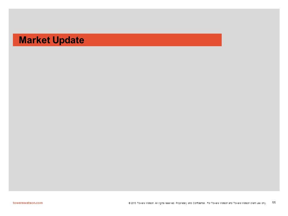 Market Update towerswatson.com 11