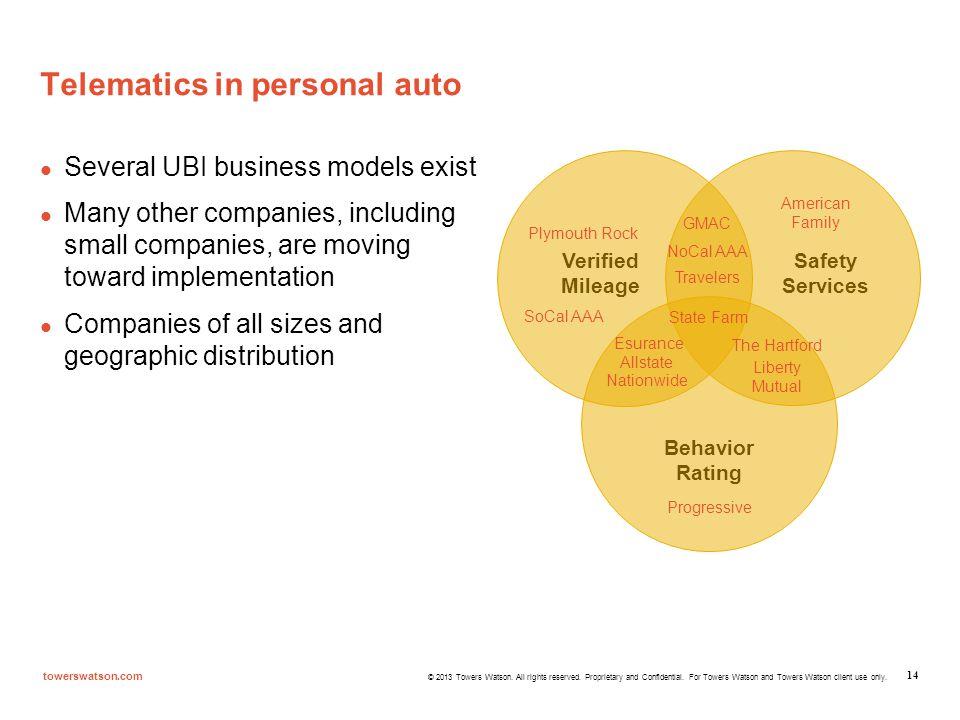 Telematics in personal auto