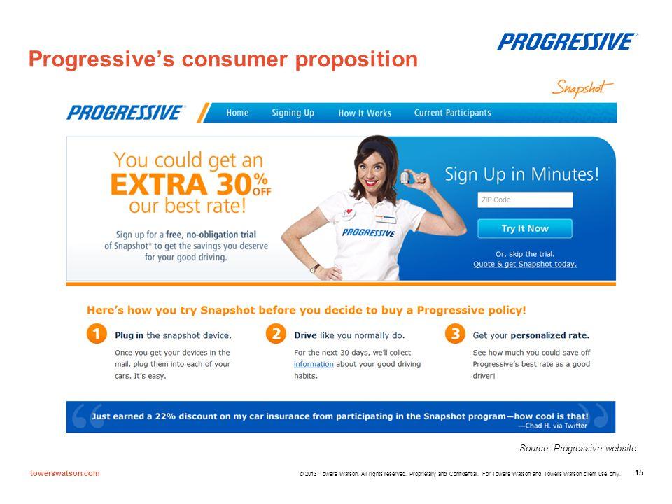 Progressive's consumer proposition