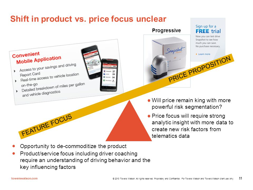 Shift in product vs. price focus unclear