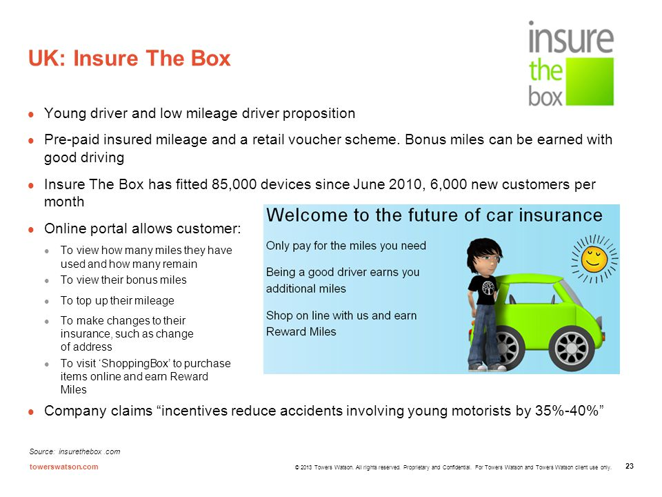 UK: Insure The Box Young driver and low mileage driver proposition