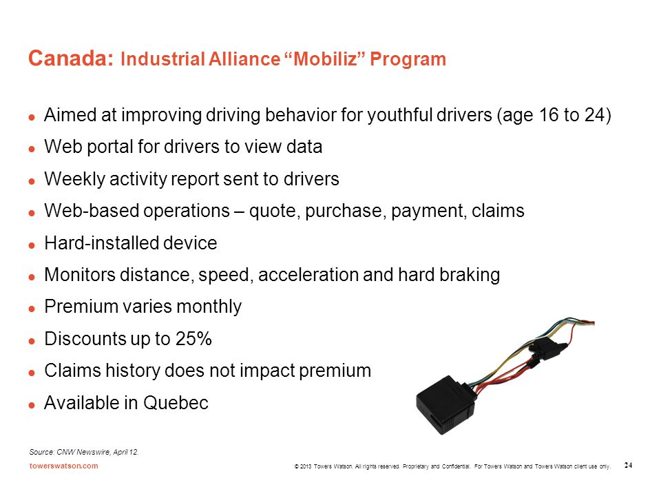 Canada: Industrial Alliance Mobiliz Program