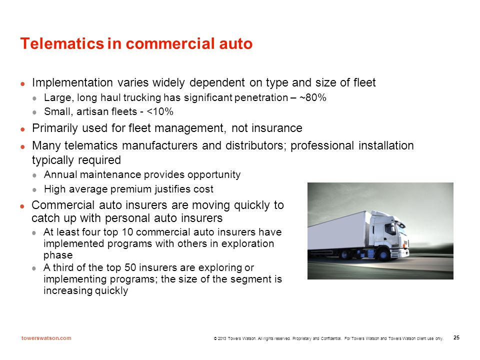 Telematics in commercial auto