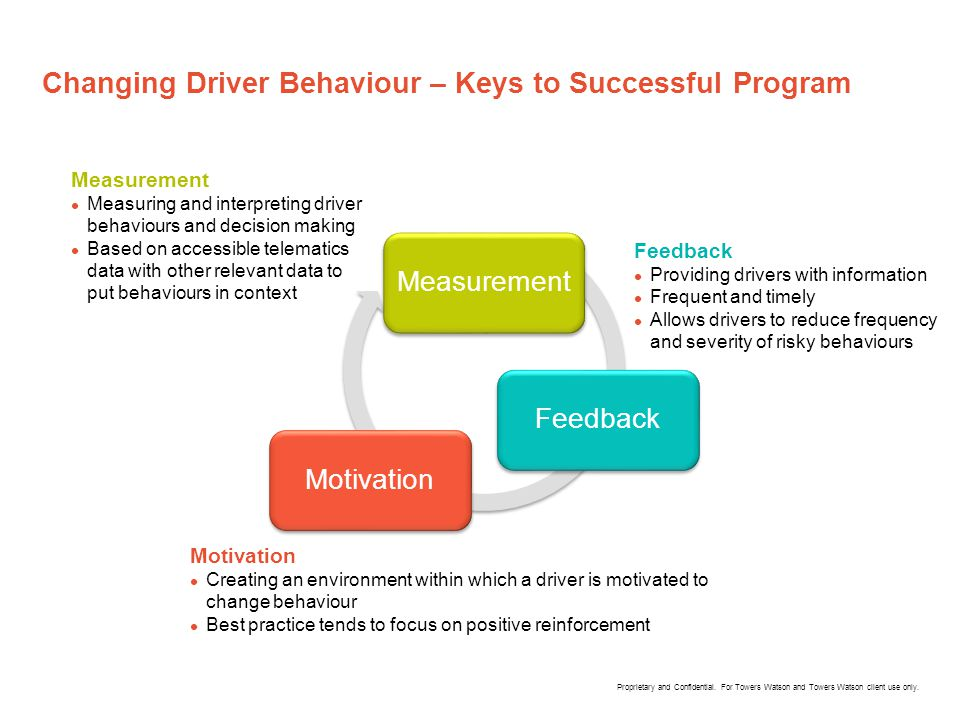 Changing Driver Behaviour – Keys to Successful Program