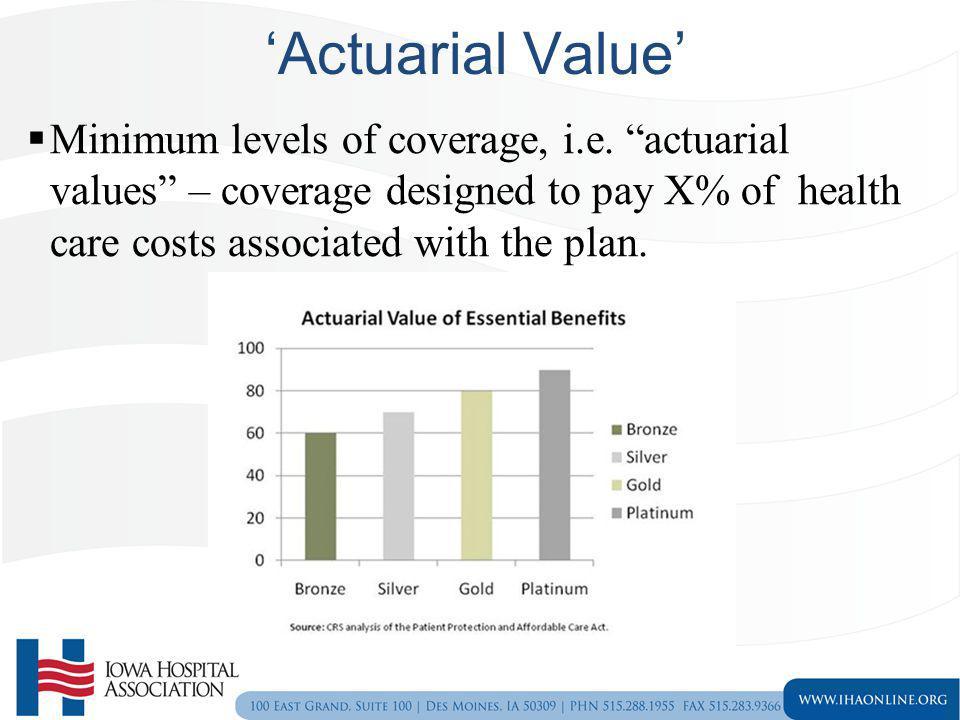 'Actuarial Value'