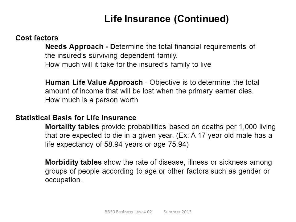 Life Insurance (Continued) Cost factors