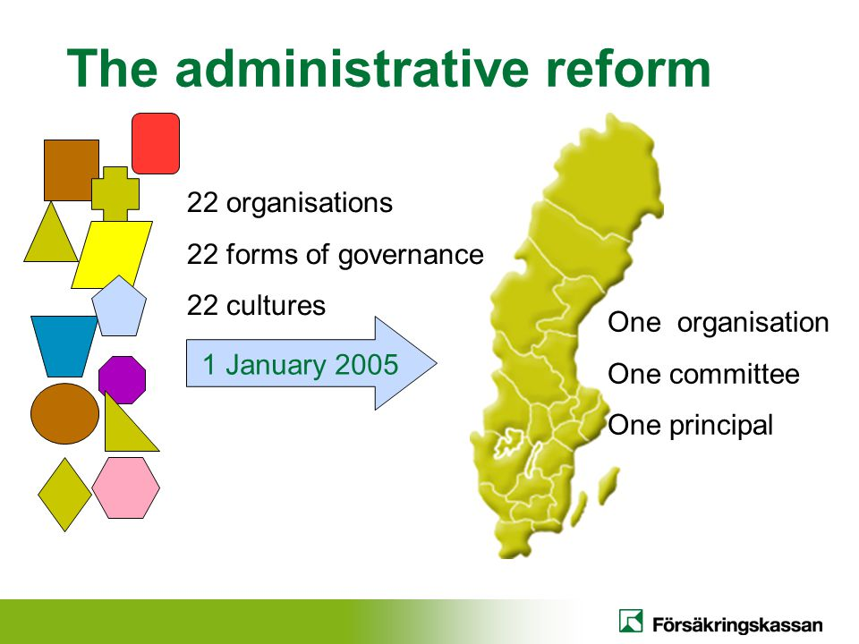 The administrative reform