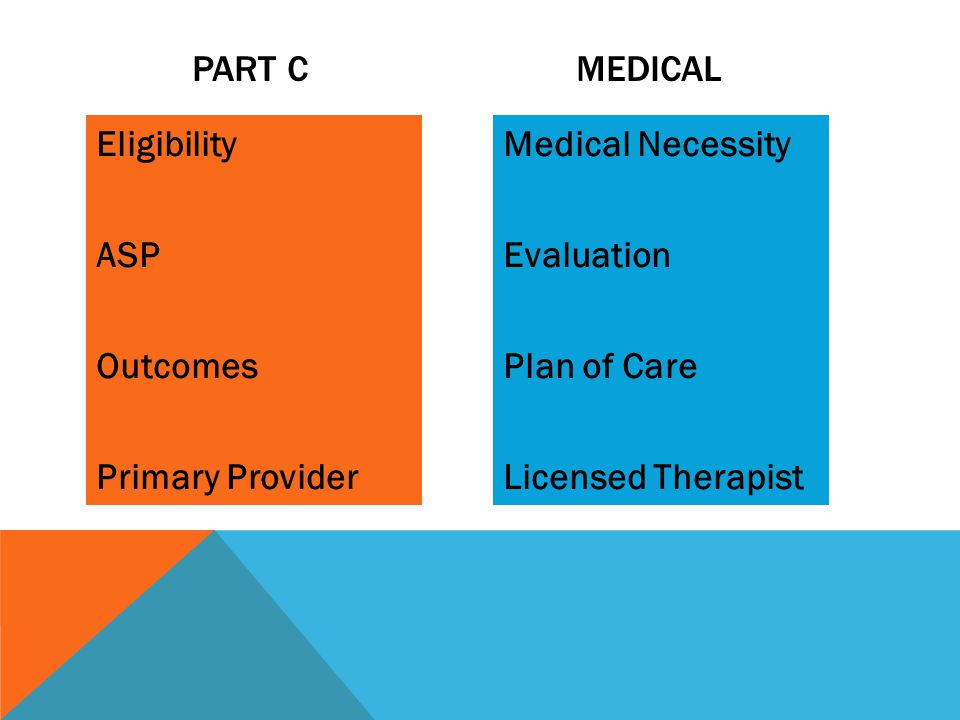 Eligibility ASP Outcomes Primary Provider
