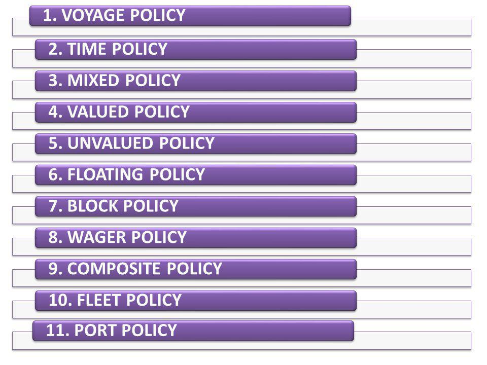1. VOYAGE POLICY 2. TIME POLICY. 3. MIXED POLICY. 4. VALUED POLICY. 5. UNVALUED POLICY. 6. FLOATING POLICY.
