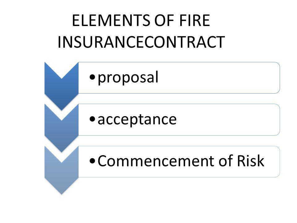 ELEMENTS OF FIRE INSURANCECONTRACT