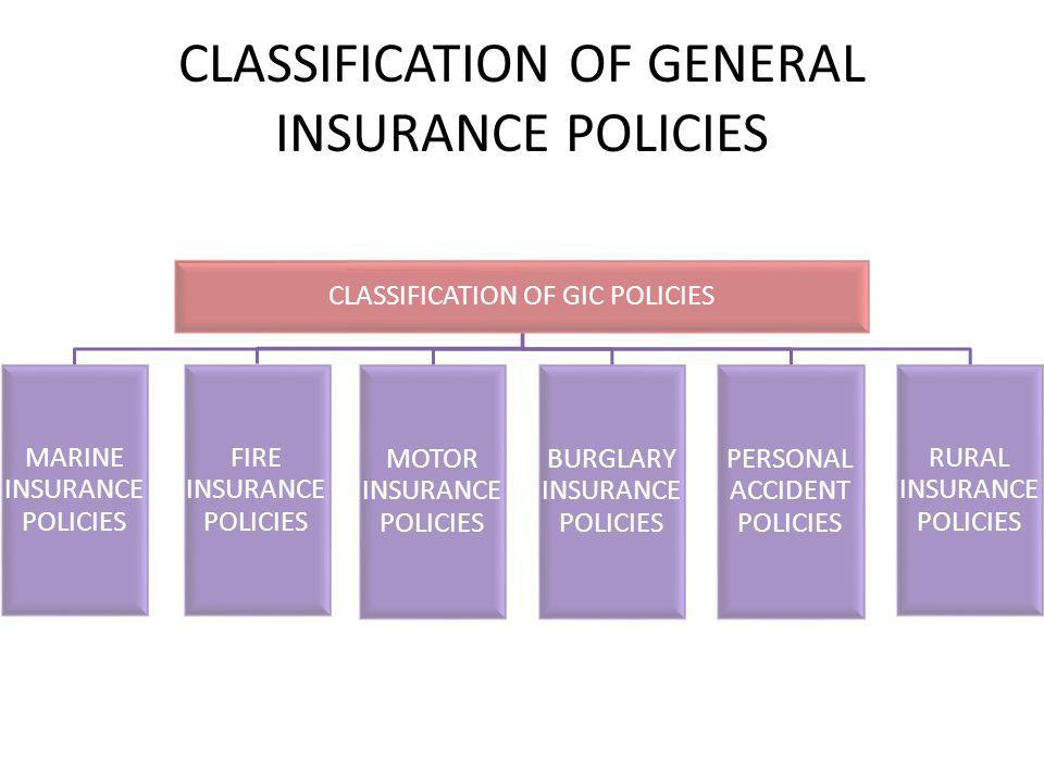 CLASSIFICATION OF GENERAL INSURANCE POLICIES