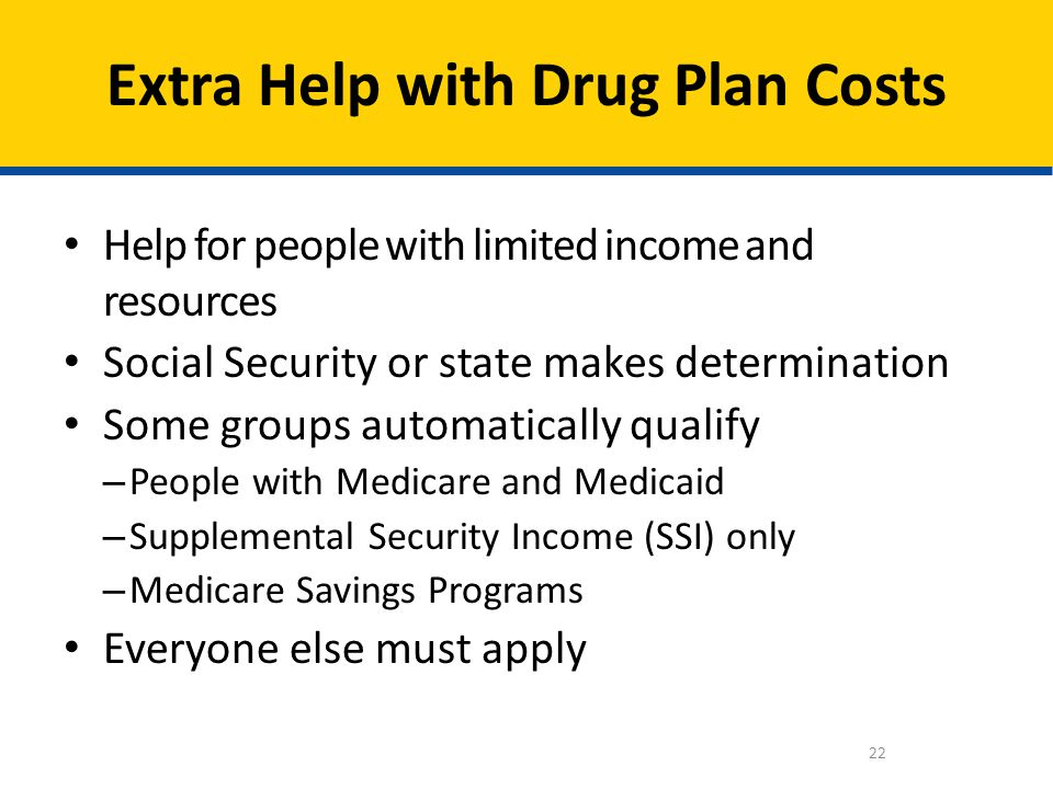 Extra Help with Drug Plan Costs