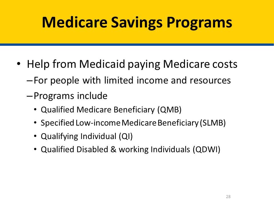 Medicare Savings Programs
