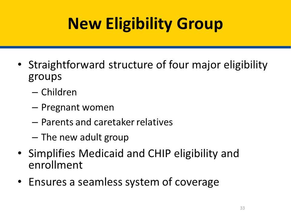 New Eligibility Group Straightforward structure of four major eligibility groups. Children. Pregnant women.