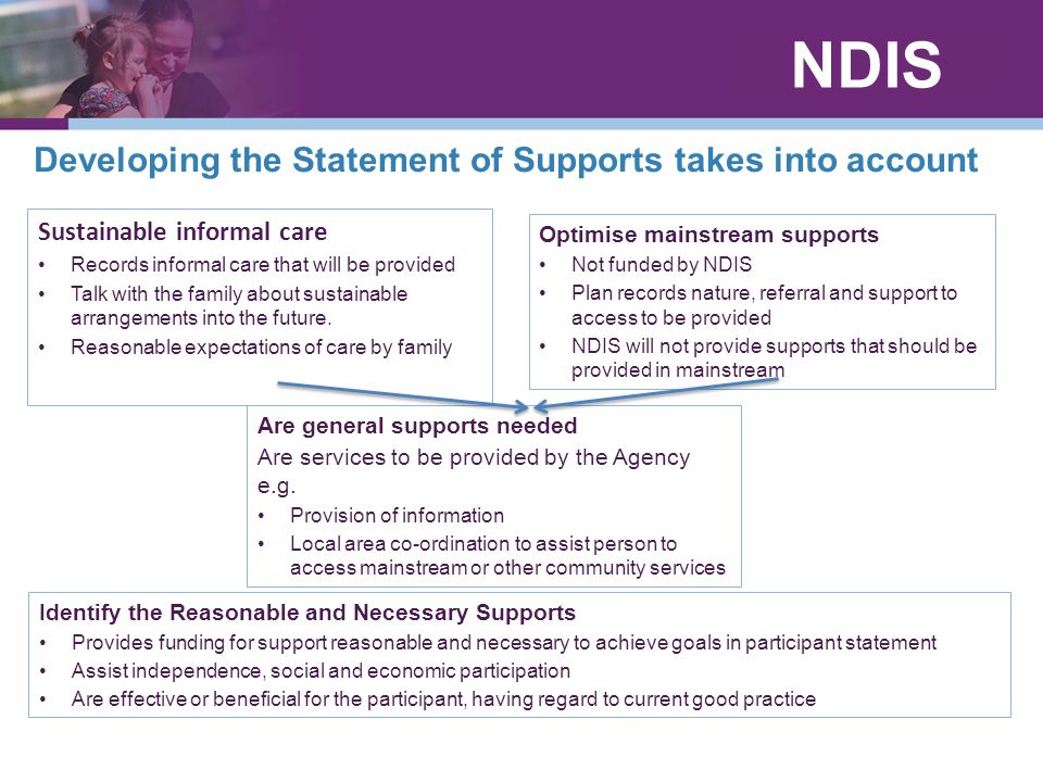 Developing the Statement of Supports takes into account