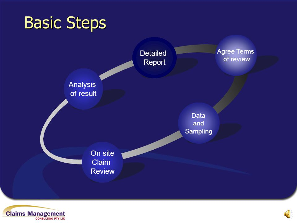 Basic Steps Detailed Report Analysis of result On site Claim Review