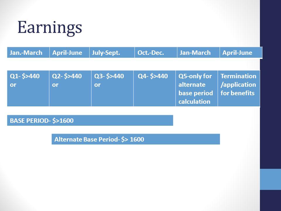 Earnings Jan.-March April-June July-Sept. Oct.-Dec. Jan-March