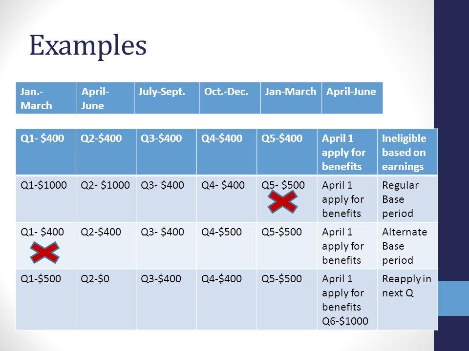 Examples Jan.-March April-June July-Sept. Oct.-Dec. Jan-March Q1- $400