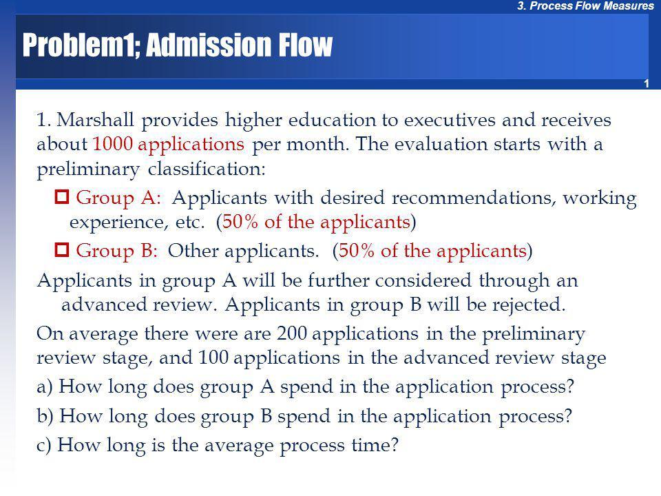 Problem1; Admission Flow