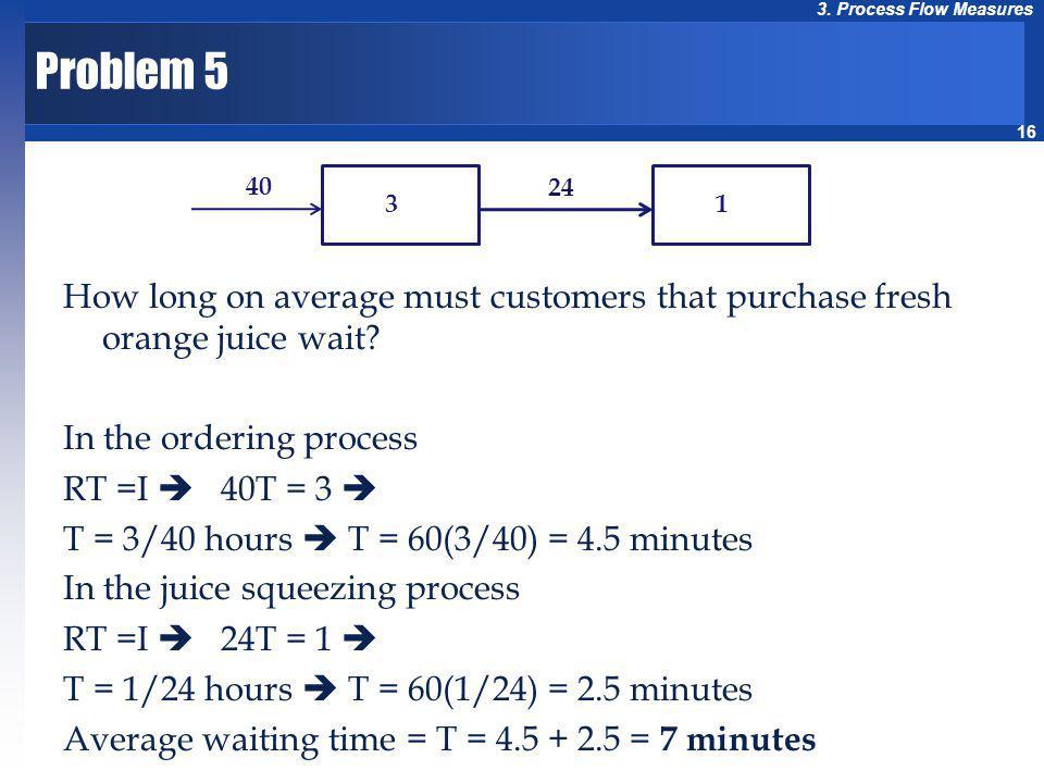 Problem 5 40. 24. 3. 1.