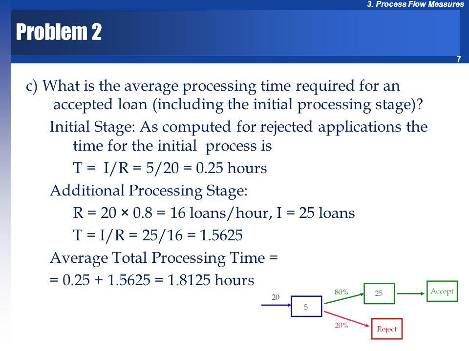 Problem 2 c) What is the average processing time required for an accepted loan (including the initial processing stage)
