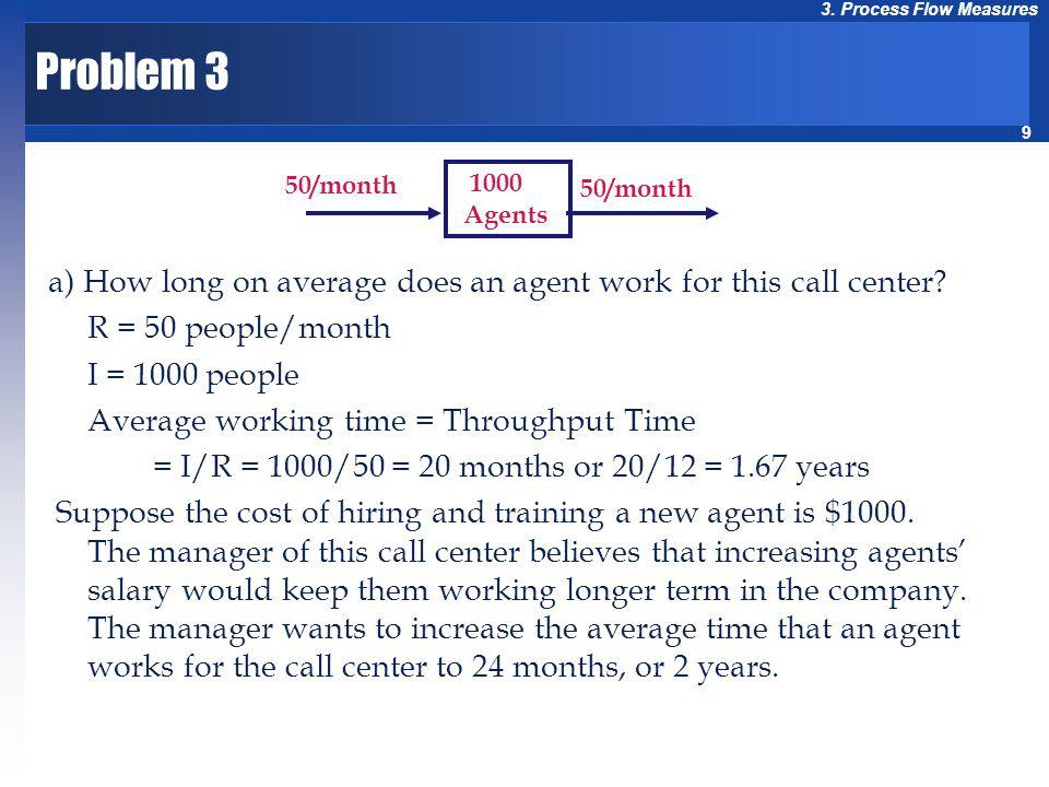 Problem 3 1000. Agents. 50/month. a) How long on average does an agent work for this call center
