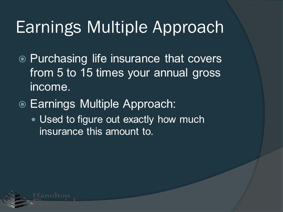 Earnings Multiple Approach