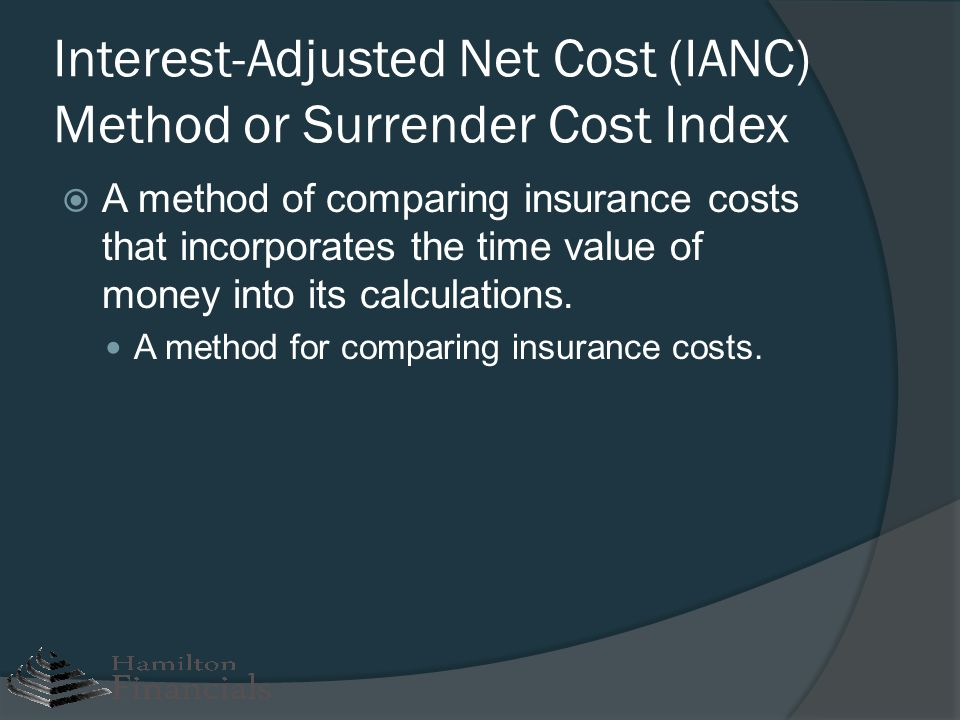 Interest-Adjusted Net Cost (IANC) Method or Surrender Cost Index