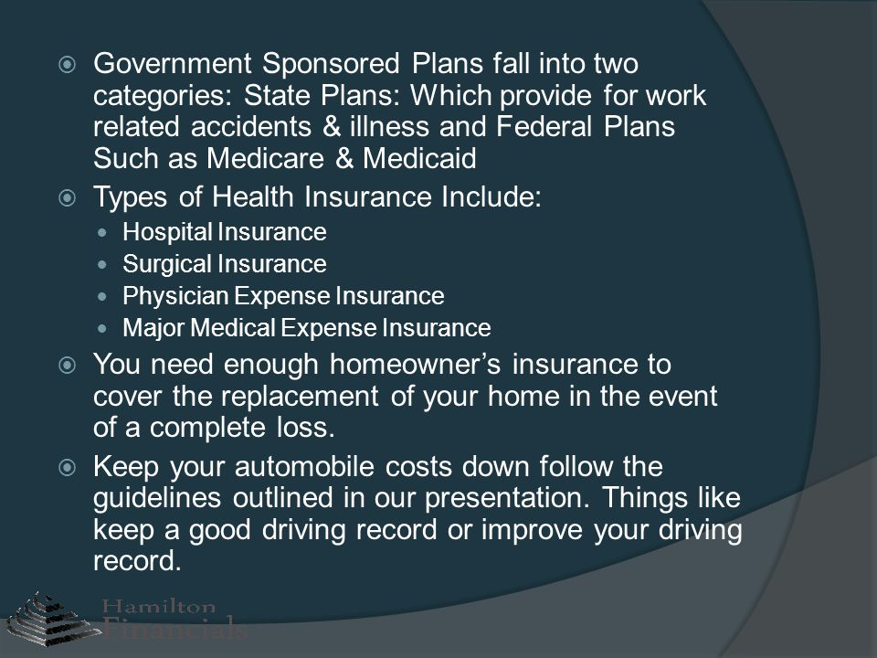 Types of Health Insurance Include: