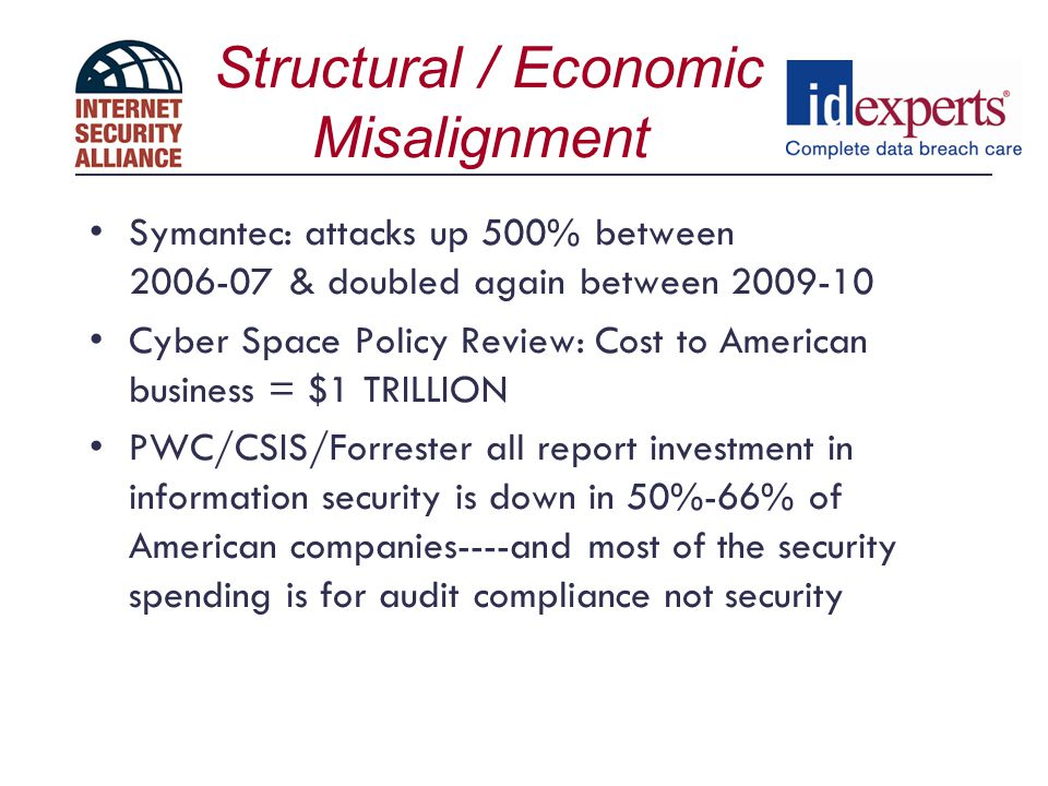 Structural / Economic Misalignment