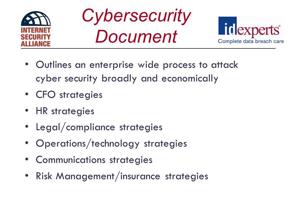 Cybersecurity Document